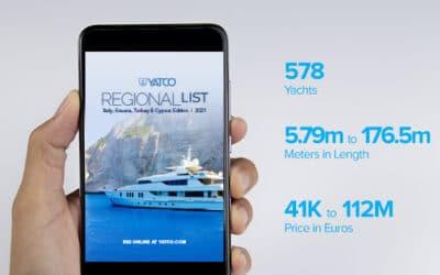 YATCO'S New Regional List Reports 578 Yachts for Sale in Italy, Greece, Turkey & Cyprus